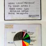 Dispatch 2013054, Republika Srpska